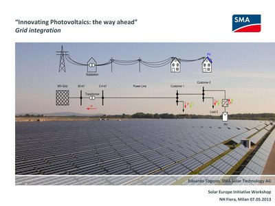 """Innovating Photovoltaics: the way ahead"" Grid integration"