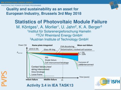 Review of PV module failures in the field
